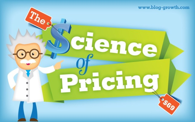 The Science of Pricing